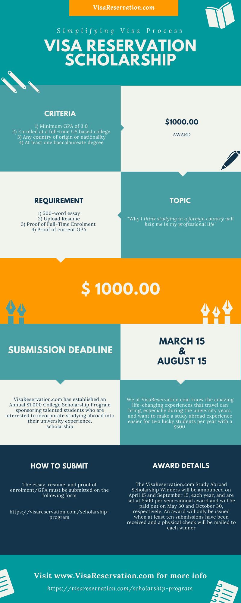 Visa Reservation Scholarship Programme