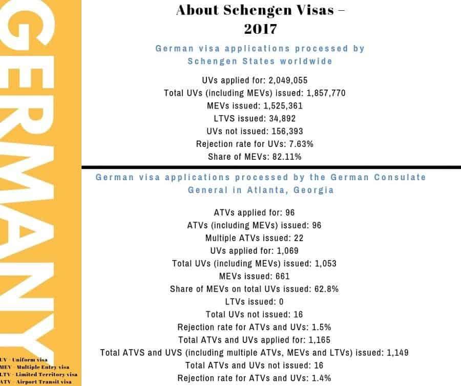 Germany Schengen Visa Atlanta Consulate Stats