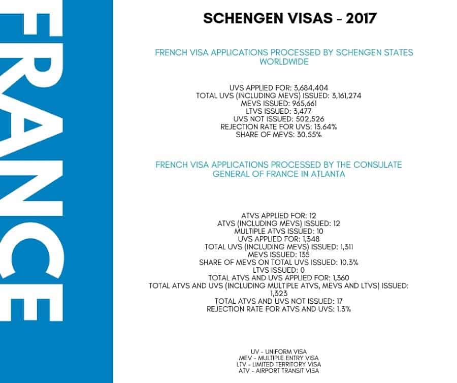 France Schengen Visa Atlanta Consulate Stats