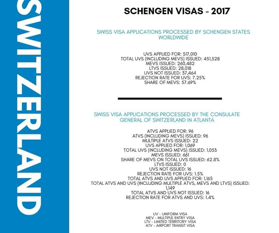Switzerland Schengen Visa Atlanta Consulate Stats