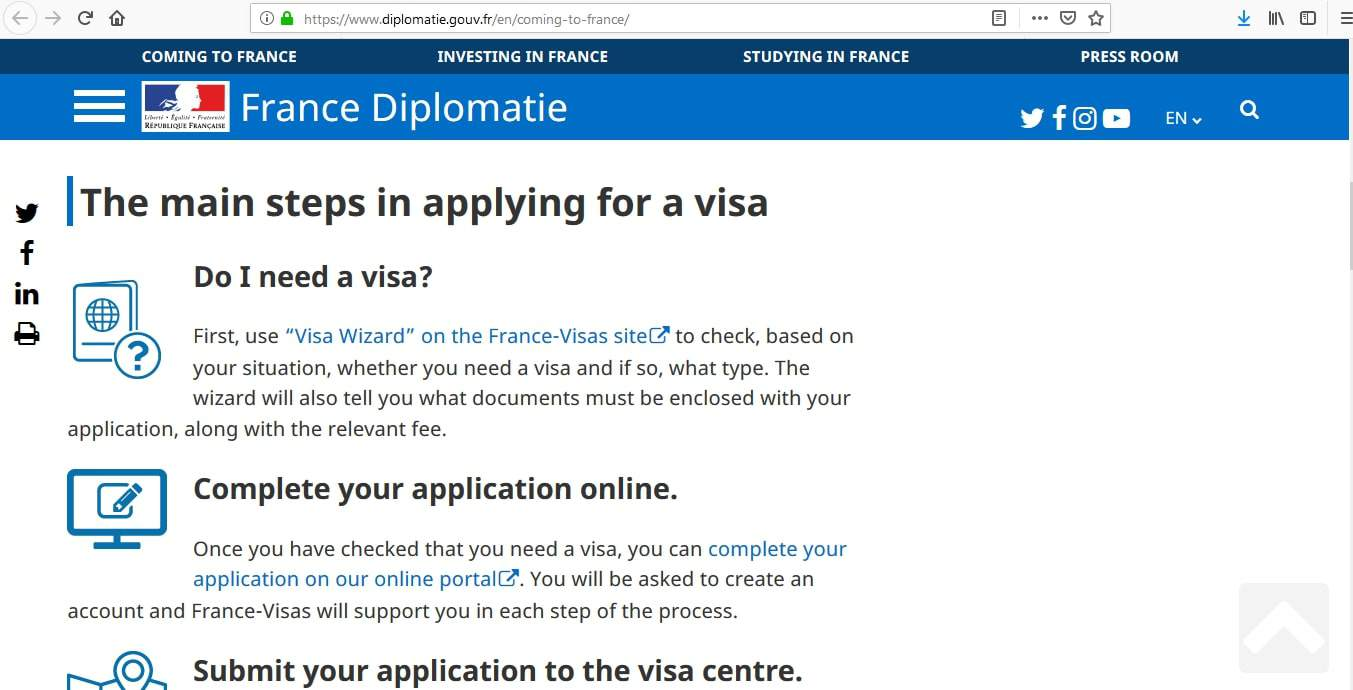 FIFA Women's World Cup France 2019 Schengen Visa Application Process1
