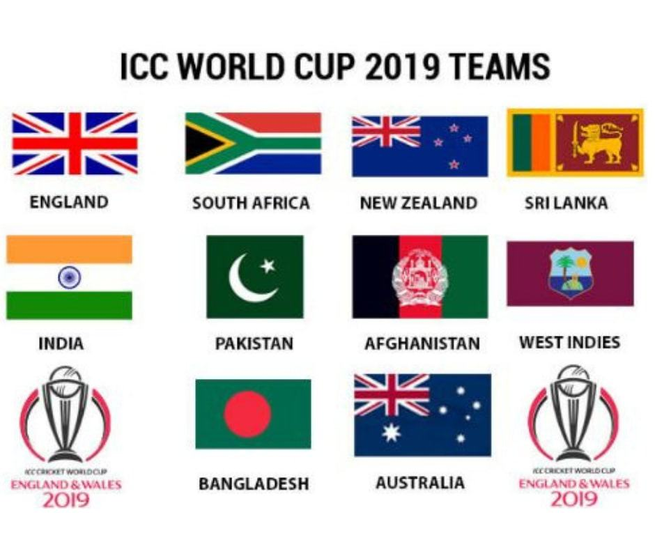 Icc Cricket World Cup 2019 5 Easy Steps To Apply For Uk