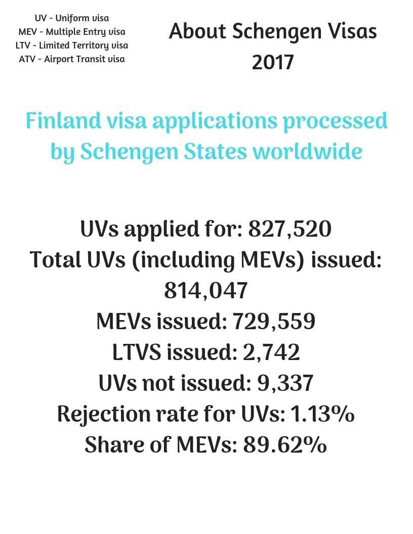 Finland Schengen Visa Houston