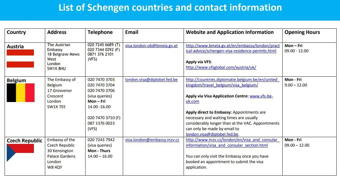 Schengen Embassies in UK - Austria, Belgium, Czech Republic