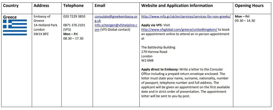 Schengen Embassies in UK - Greece