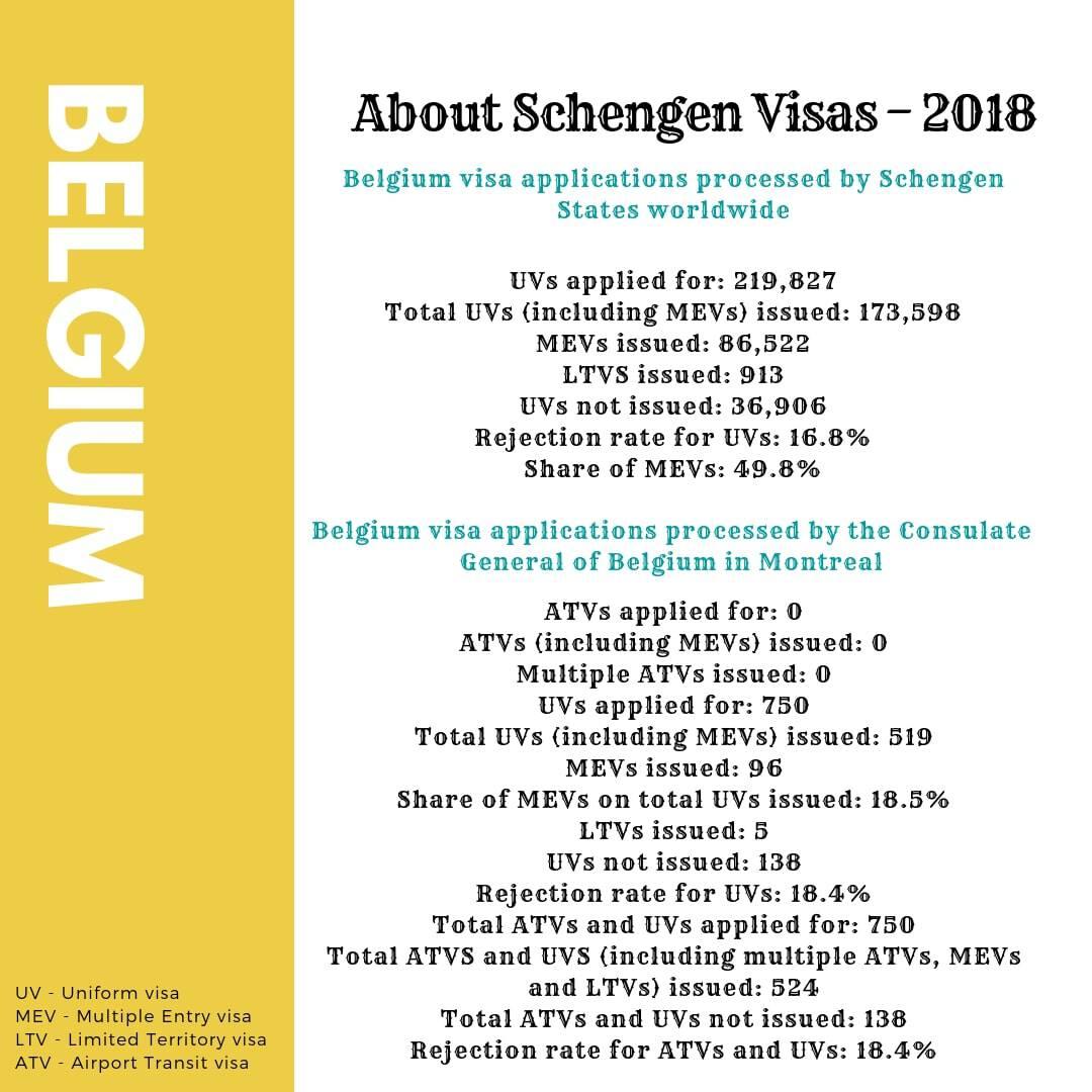 Belgium Consulate Montreal Schengen Visa Canada Stats