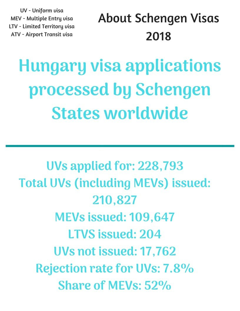 How To Apply For A Hungary Schengen Visa From Australia In 5 Easy Steps A Complete Guide Visa Reservation